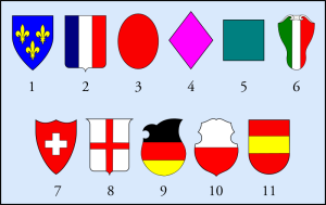 "Examples of escutcheon shapes: 1: mediaeval French & English ""heater style""; 2: modern French; 3: cartouche (oval); 4: lozenge (usually borne by women); 5: rectangular; 6: Italian; 7: Swiss, 8: English, Tudor arch (16th century); 9: à bouche; 10: Polish; 11: traditional Iberian View author information CC BY-SA 3.0"