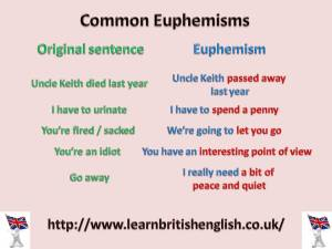 Learn British English: English euphemisms visual » Learn British ... www.learnbritishenglish.co.uk