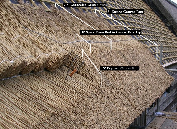 Thatch Roofing Process 600x250